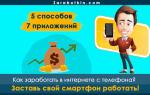 Заработок в Интернете с телефона без вложений: обзор эффективных способов, как научить смартфон делать деньги