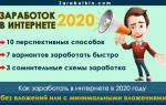 На чём заработать в 2020 году без вложений: 17 актуальных вариантов для новичков и не только