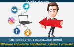 Как Заработать в Социальных Сетях новичку без вложений – ТОП-6 способов от подработки до полноценной занятости